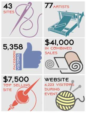 Tips for great infographic design